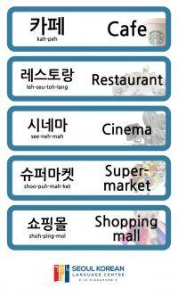 places in Korean