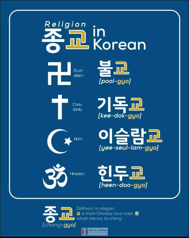 religion in korean